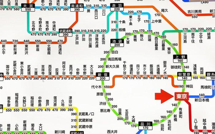 tren de japon