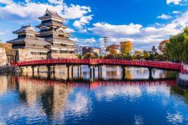 Los 20 mejores Castillos de Japón